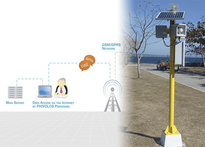 E2S Warning Signals provide the critical final link for the Philippines' tsunami warning system